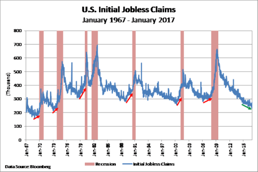jobless-claims